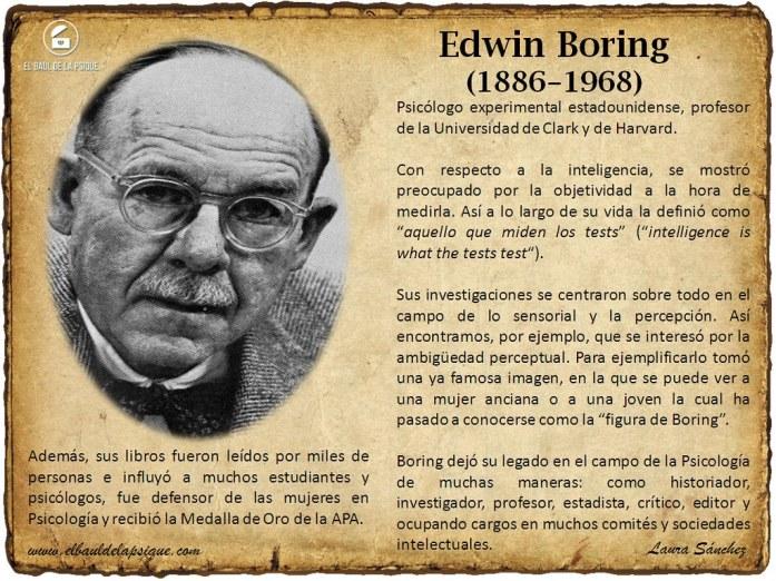 Edwin Boring