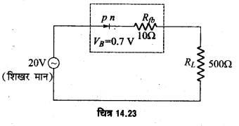 UP Board Solutions for Class 12 Physics Chapter 14 Semiconductor Electronics Materials, Devices and Simple Circuits l4