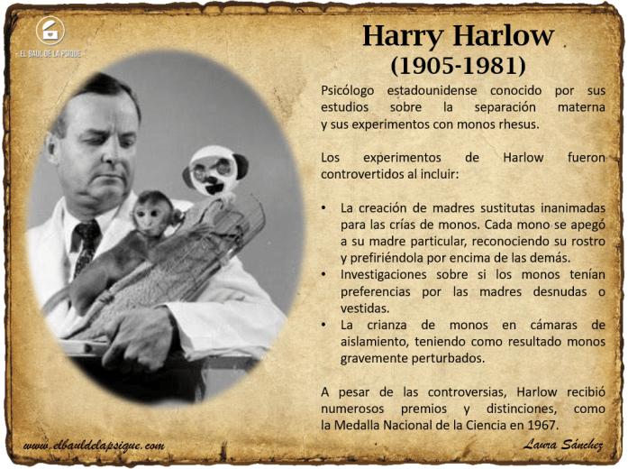 El Baúl de los Autores: Harry Harlow