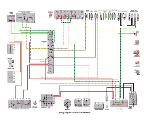 6 Series-Starter Button (Source: Haynes Manual)                  --> CLICK TO ENLARGE