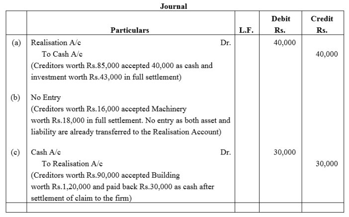 TS Grewal Accountancy Class 12 Solutions Chapter 6 Dissolution of Partnership Firm Q4