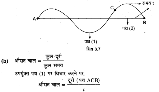 UP Board Solutions for Class 11 Physics Chapter 3 Motion in a Straight Line 13