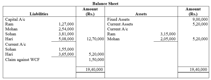 TS Grewal Accountancy Class 12 Solutions Chapter 3 Change in Profit Sharing Ratio Among the Existing Partners Q30.2