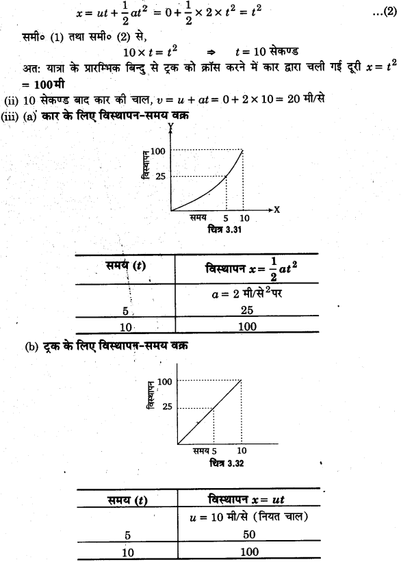 UP Board Solutions for Class 11 Physics Chapter 3 Motion in a Straight Line v8