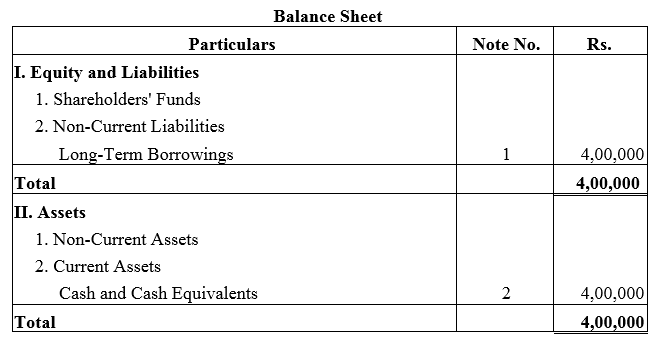 TS Grewal Accountancy Class 12 Solutions Chapter 9 Issue of Debentures Q28.3