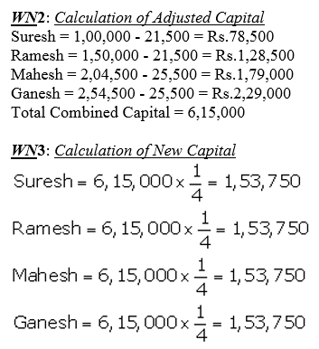 TS Grewal Accountancy Class 12 Solutions Chapter 3 Change in Profit Sharing Ratio Among the Existing Partners Q31.2