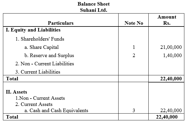 TS Grewal Accountancy Class 12 Solutions Chapter 8 Accounting for Share Capital Q12