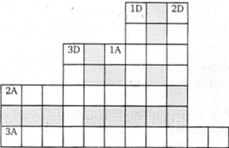 NCERT Solutions for Class 7 Science Chapter 3 Fibre to