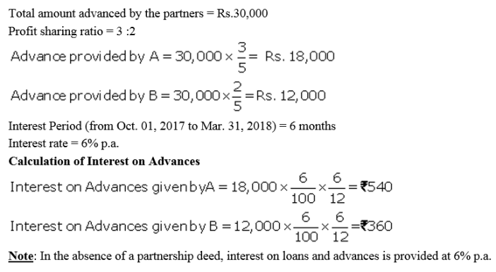 TS Grewal Accountancy Class 12 Solutions Chapter 1 Accounting for Partnership Firms - Fundamentals Q7