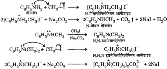 UP Board Solutions for Class 12 Chemistry Chapter 13 Amines 6