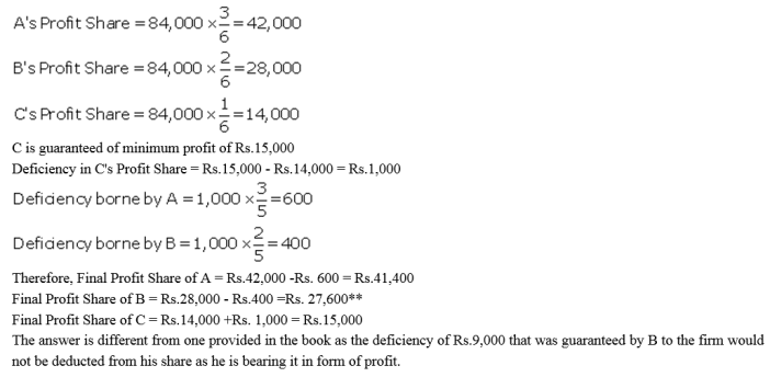 TS Grewal Accountancy Class 12 Solutions Chapter 1 Accounting for Partnership Firms - Fundamentals Q93.1