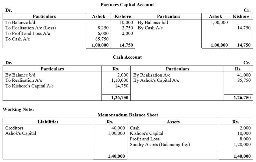 TS Grewal Accountancy Class 12 Solutions Chapter 6 Dissolution of Partnership Firm Q43.1