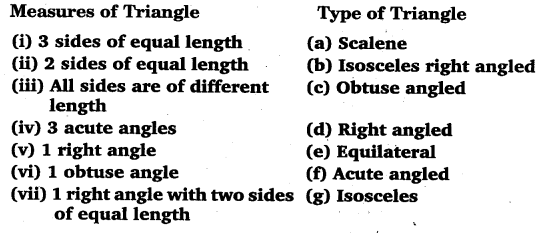 NCERT Solutions for Class 6 Maths Chapter 5 Understanding Elementary Shapes 28