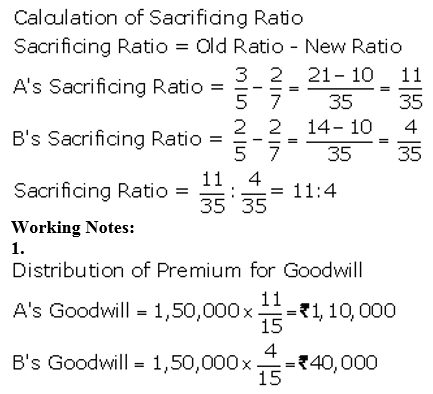 TS Grewal Accountancy Class 12 Solutions Chapter 4 Admission of a Partner Q32.1