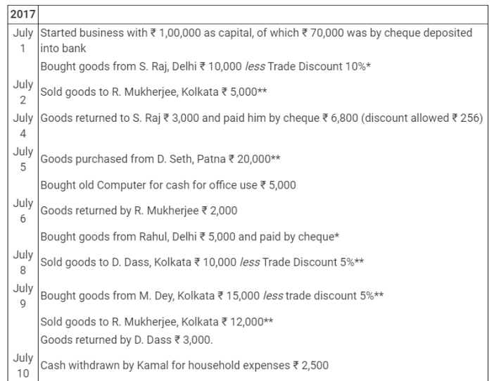 TS Grewal Accountancy Class 11 Solutions Chapter 8 Special Purpose Books II Other Books Q23