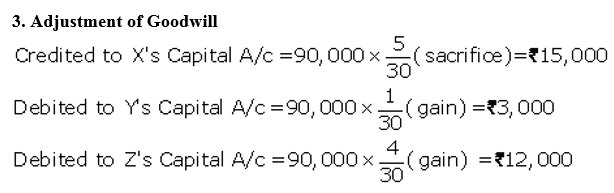 TS Grewal Accountancy Class 12 Solutions Chapter 3 Change in Profit Sharing Ratio Among the Existing Partners Q6.1