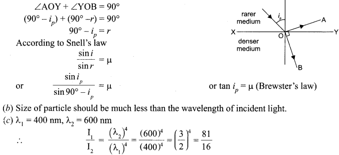 CBSE Sample Papers for Class 12 Physics Paper 7 55