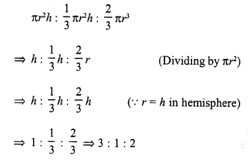 RD Sharma Class 10 Solutions Chapter 14 Surface Areas and Volumes  VSAQS 15