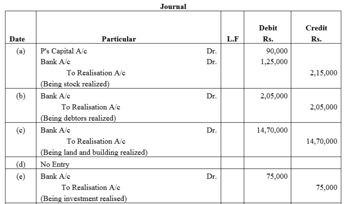 TS Grewal Accountancy Class 12 Solutions Chapter 6 Dissolution of Partnership Firm Q14