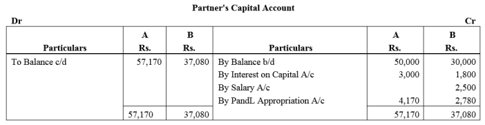 TS Grewal Accountancy Class 12 Solutions Chapter 1 Accounting for Partnership Firms - Fundamentals Q49.2