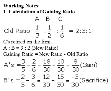 TS Grewal Accountancy Class 12 Solutions Chapter 5 Retirement Death of a Partner Q38.4