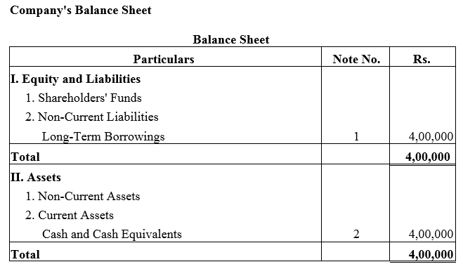 TS Grewal Accountancy Class 12 Solutions Chapter 9 Issue of Debentures Q28.1