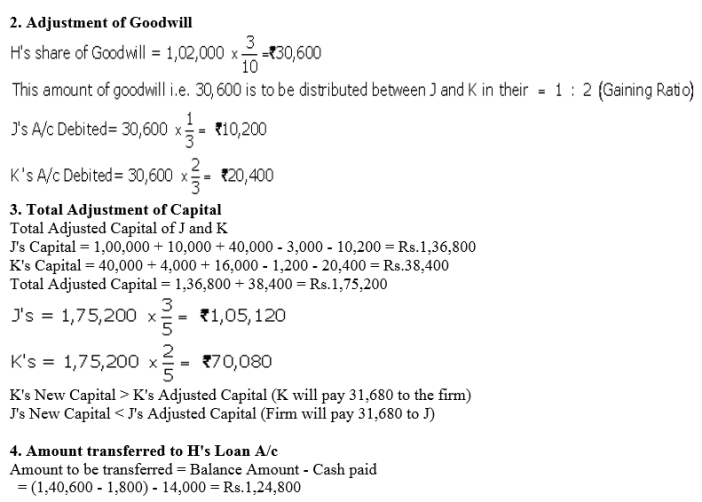 TS Grewal Accountancy Class 12 Solutions Chapter 5 Retirement Death of a Partner Q48.2