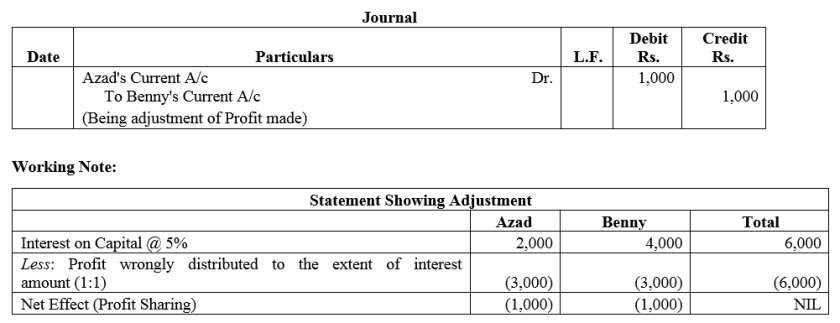 TS Grewal Accountancy Class 12 Solutions Chapter 1 Accounting for Partnership Firms - Fundamentals Q61