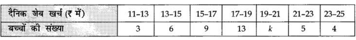 CBSE Sample Papers for Class 10 Maths in Hindi Medium Paper 4 Q30