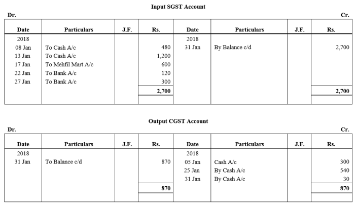 TS Grewal Accountancy Class 11 Solutions Chapter 6 Ledger Q3.15