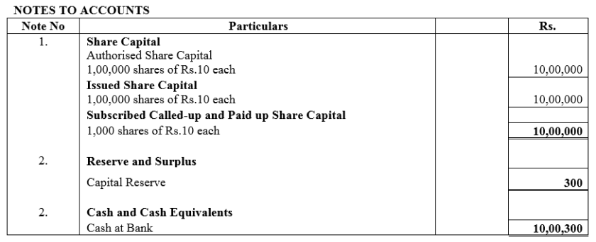 TS Grewal Accountancy Class 12 Solutions Chapter 8 Accounting for Share Capital Q47.2