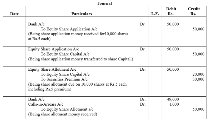 TS Grewal Accountancy Class 12 Solutions Chapter 8 Accounting for Share Capital Q41.1