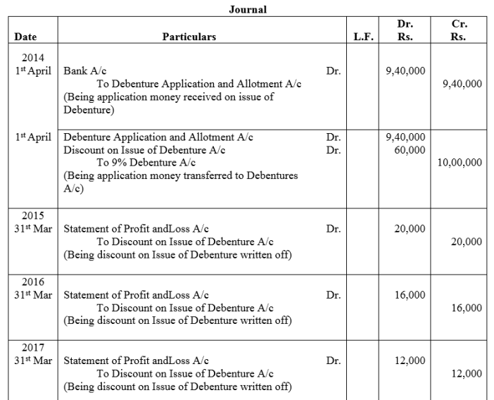 TS Grewal Accountancy Class 12 Solutions Chapter 9 Issue of Debentures Q42