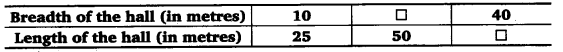 NCERT Solutions for Class 6 Maths Chapter 12 Ratio and Proportion 5