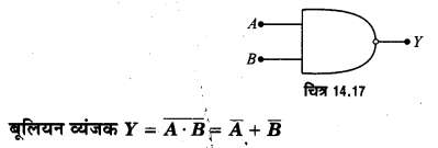 UP Board Solutions for Class 12 Physics Chapter 14 Semiconductor Electronics Materials, Devices and Simple Circuits a45