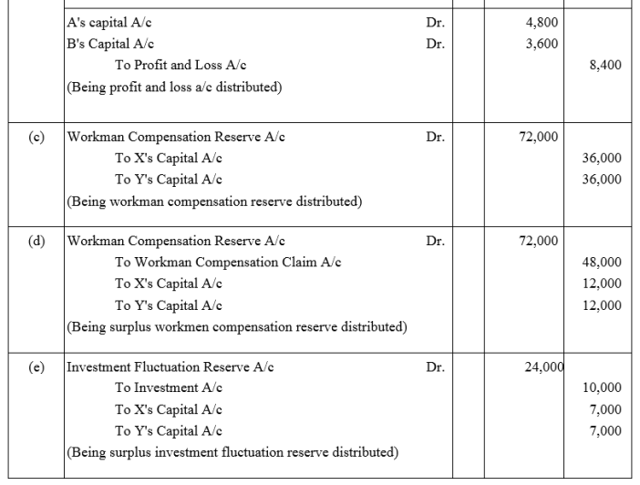 TS Grewal Accountancy Class 12 Solutions Chapter 4 Admission of a Partner Q58.1