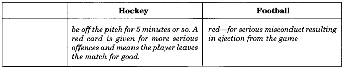 NCERT Solutions for Class 9 English Main Course Book Unit 7 Sports and Games Chapter 2 Its Sports Day 8