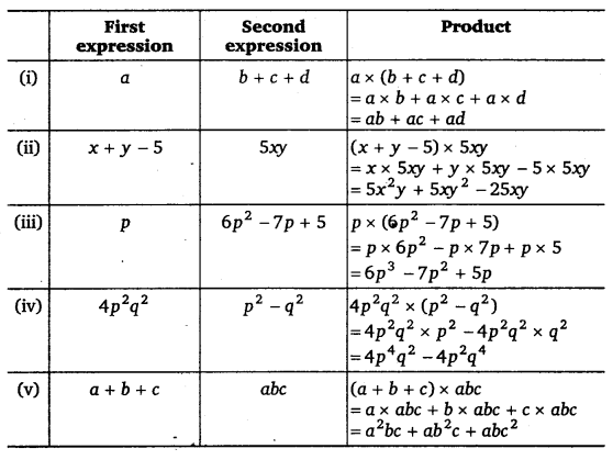 NCERT Solutions for Class 8 Maths Chapter 9 Algebraic Expressions and Identities 10