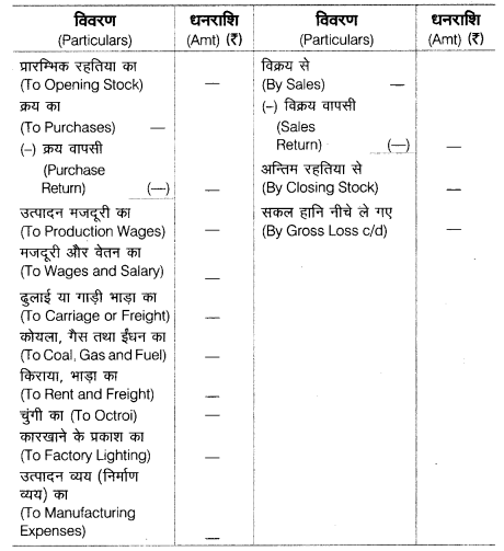 UP Board Solutions for Class 10 Commerce Chapter 1 3