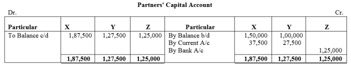 TS Grewal Accountancy Class 12 Solutions Chapter 4 Admission of a Partner Q71.1