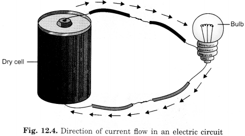 NCERT Solutions for Class 6 Science Chapter 12 Electricity and Circuits 4
