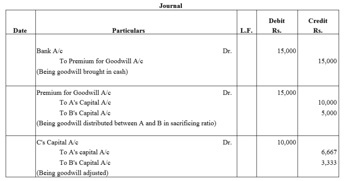 TS Grewal Accountancy Class 12 Solutions Chapter 4 Admission of a Partner Q34
