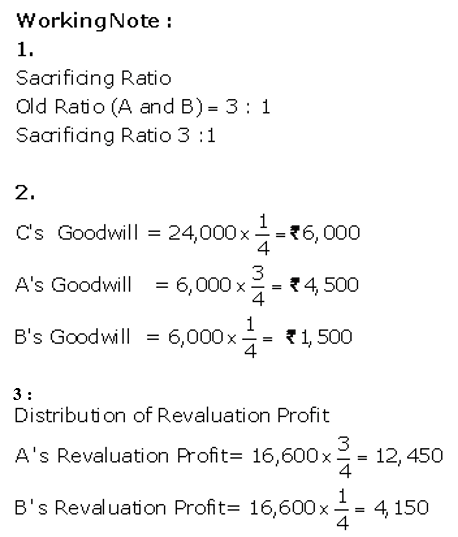 TS Grewal Accountancy Class 12 Solutions Chapter 4 Admission of a Partner Q81.2