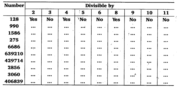 NCERT Solutions for Class 6 Maths Chapter 3 Playing with Numbers 3