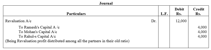 TS Grewal Accountancy Class 12 Solutions Chapter 5 Retirement Death of a Partner Q29.1