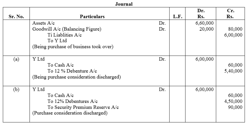 TS Grewal Accountancy Class 12 Solutions Chapter 9 Issue of Debentures Q19