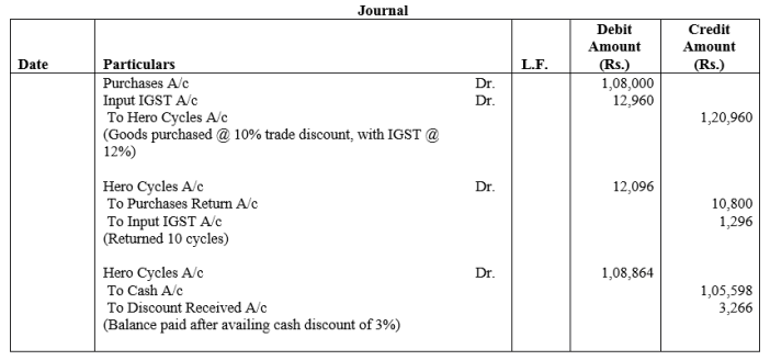 TS Grewal Accountancy Class 11 Solutions Chapter 5 Journal Q25
