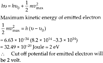 vedantu class 12 physics Chapter 11 Dual Nature of Radiation and Matter 14