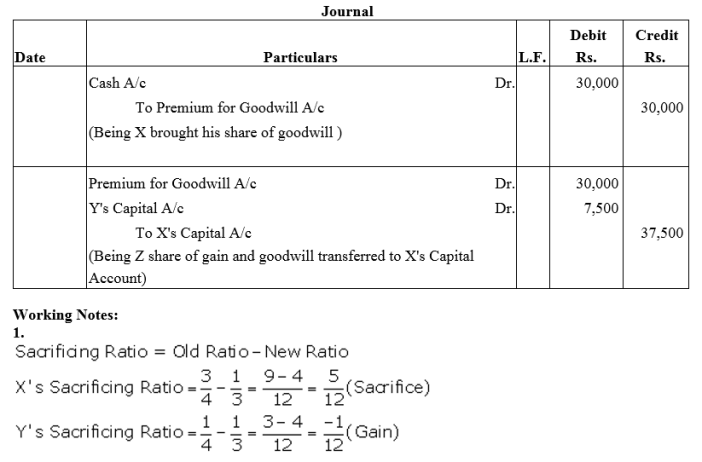 TS Grewal Accountancy Class 12 Solutions Chapter 4 Admission of a Partner Q27
