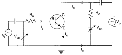 CBSE Sample Papers for Class 12 Physics Paper 5 50